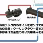 【株式会社ファーストシステム】 ファーストシステムがデータセンターの電力を大幅に削減できる油侵冷却システムの販売を開始