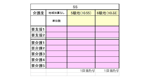 単価表の設定