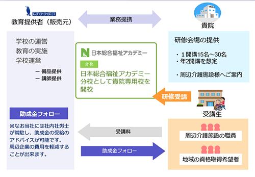 ガネット表紙02.png