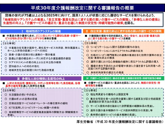 厚生労働省(平成30年度介護報酬改定に関する審議報告)
