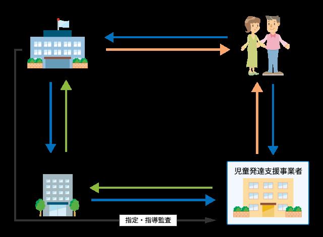 国保 連 伝送 ソフト 介護保険請求(国保連伝送)ソフトをランキングで紹介