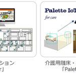 BIGLOBEが企業の課題解決をIoTで支援する BL-02のソリューションをパッケージ化して提供開始 ~パートナーと連携し工場、介護、 ホテルや農業向けに最適なソリューションを拡充~
